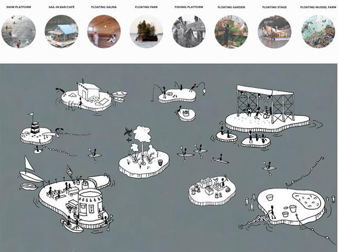 Плавучие искусственные острова в порту Копенгагена